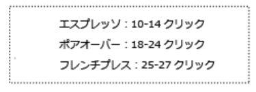 タイムモアC2シリーズの『挽き目目安』